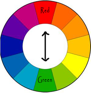 color wheel copy How To: Neutralize Redness with Green Concealer